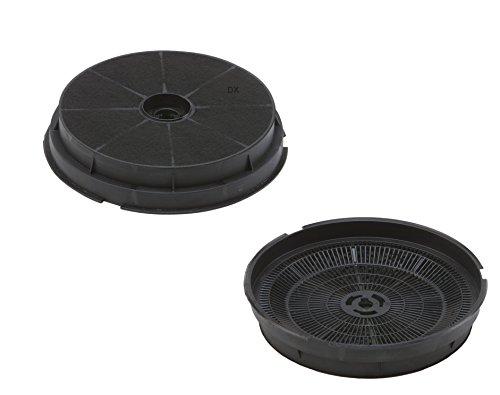 DREHFLEX - 2 Stück Aktivkohlefilter Kohlefilter Carbonfilter Dunstabzugshaube 190mm - passend für Refsta Hauben - passend für Kohlefilter K25