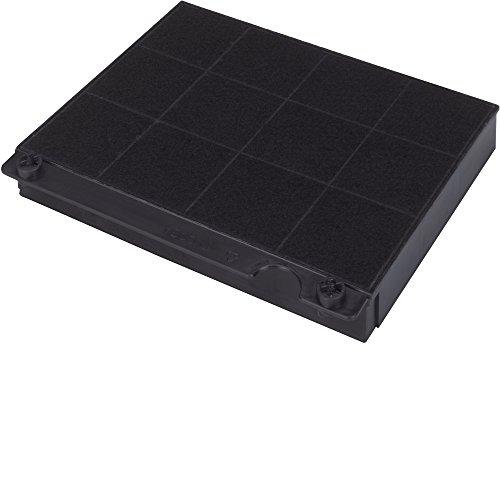 wpro MOD15 - Filter für Dunstabzugshaube Aktivkohlefilter Typ 15 für Umluftbetrieb Passend für Modelle viele Modelle ua IKEA Bauknecht AMC027