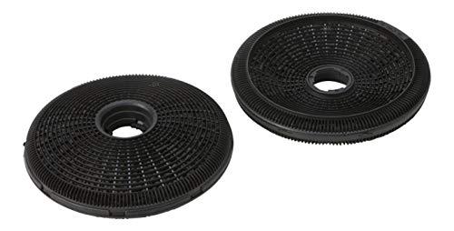 DREHFLEX -AK54-2 -KohlefilterAktivkohlefilter für diverse Dunstabzugshauben von AEGElectrolux für Teile-Nr 902979370-19029793701 E3CFP19 auch für BoschSiemens 00796390796390alte Bauform