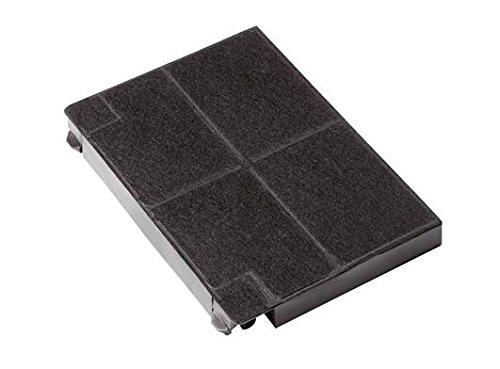 Franke 1120016757 Filter Zubehör für Dunstabzugshauben - Kaminzubehör Filter Schwarz 2-teilig